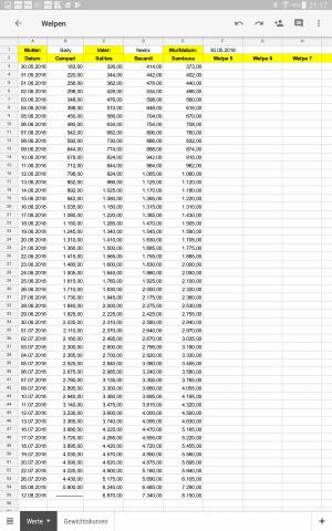 Gewichtstabelle 20180812